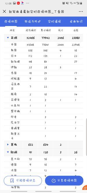 Screenshot_20200223-120848_WeChat.jpg